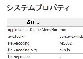 Jenkins のノードで file.encoding が MS932 になっている